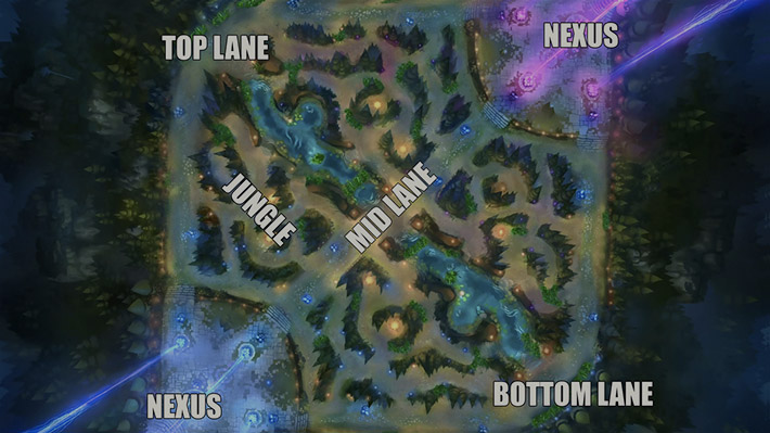 lol map roles